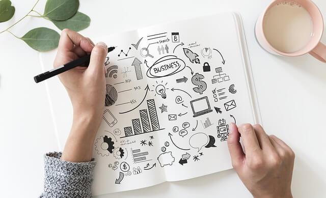 4 fundamentos del marketing