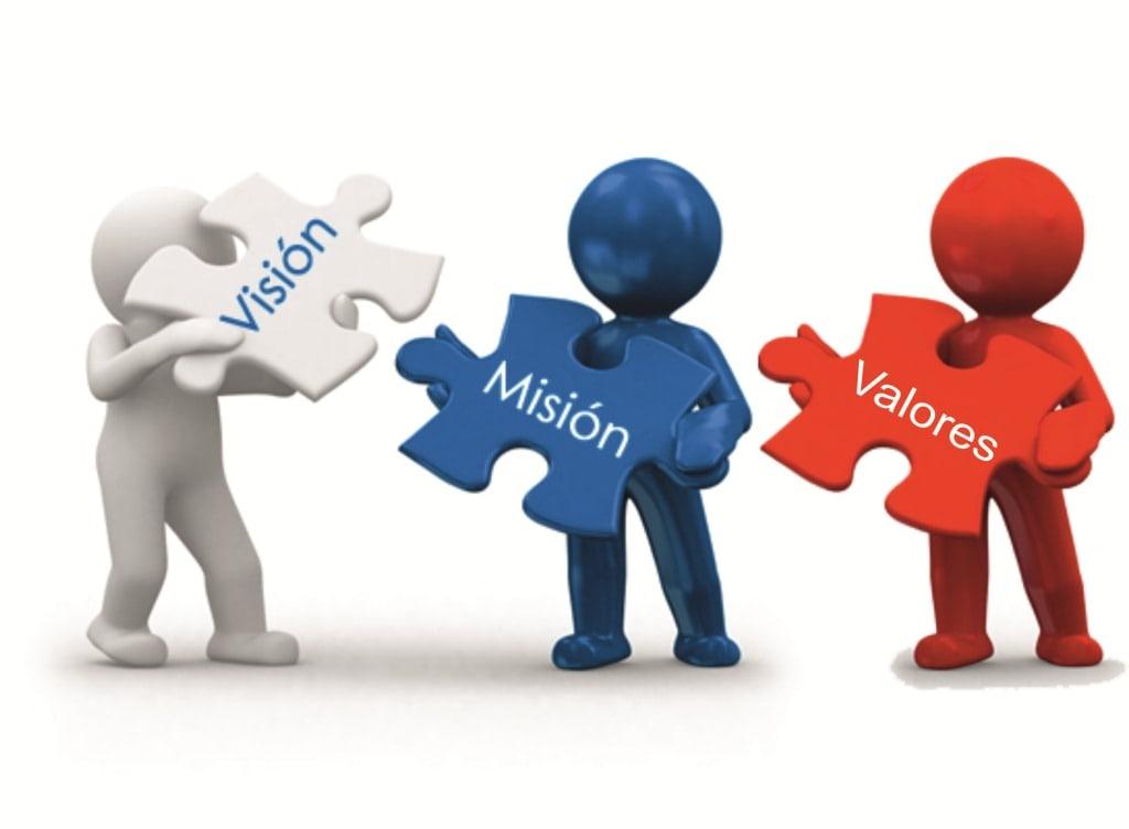 misión, visión y valores concepto