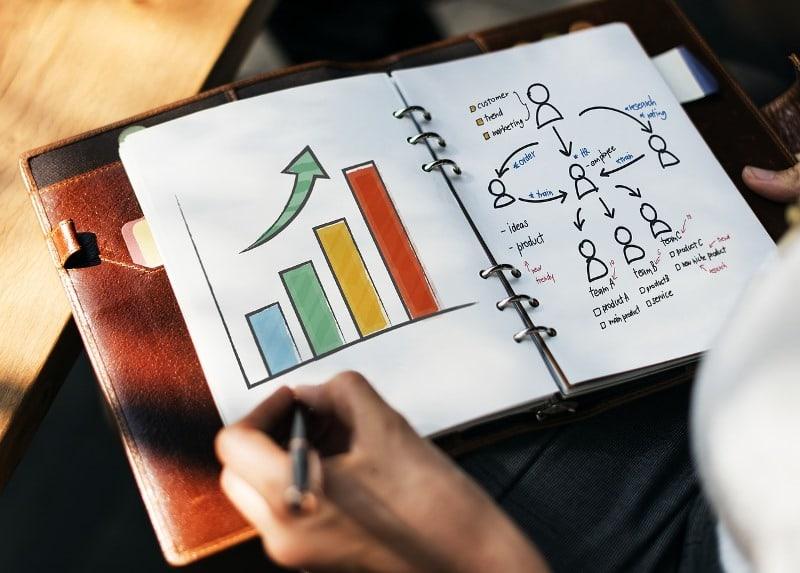 Diferentes maneras de llevar un plan de negocios